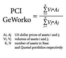 Portfolio Trading Method