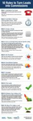 gI_146905_LeadResponseGuide-infographic