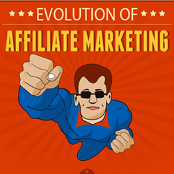 [Infographic] Evolution of Affiliate Marketing