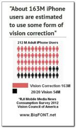 Infographic - Adult Population Vision Loss