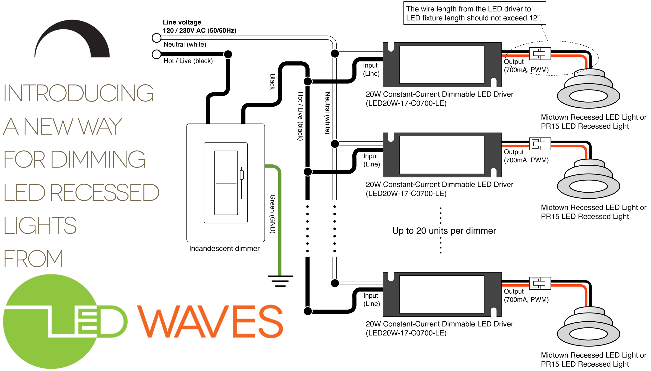Wiring diagram for dimmable LED Recessed Lights led waves redesigns dimmable led recessed lights 120V LED Wiring Diagram at creativeand.co