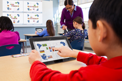 MimioStudio & MimioMobile help improve classroom learning