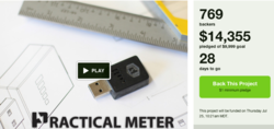 Kickstarter screenshot of Practical Meter campaign, 24 hours after launch