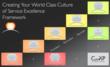 Service Excellence Framework