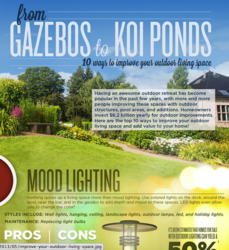 Amish Country Gazebos Creates 10 Ways To Improve Outdoor Living