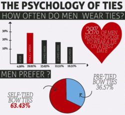 The Psychology of Wearing Ties