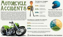 Motorcycle Accident Lawyer Current Motorcycle Laws and Statistics Infographic