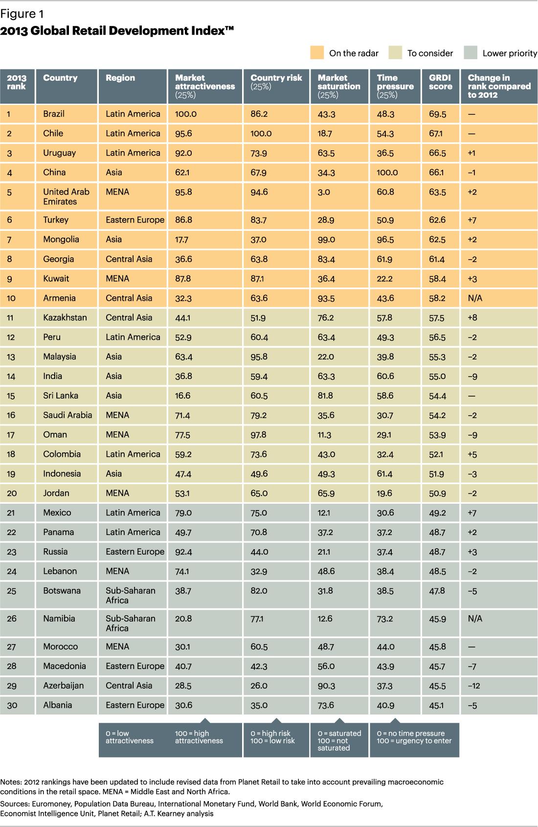 flp price list 2017 pdf