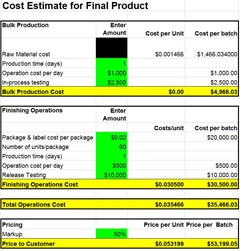 Cost and Pricing Model for Chewable Vitamin C Tablets