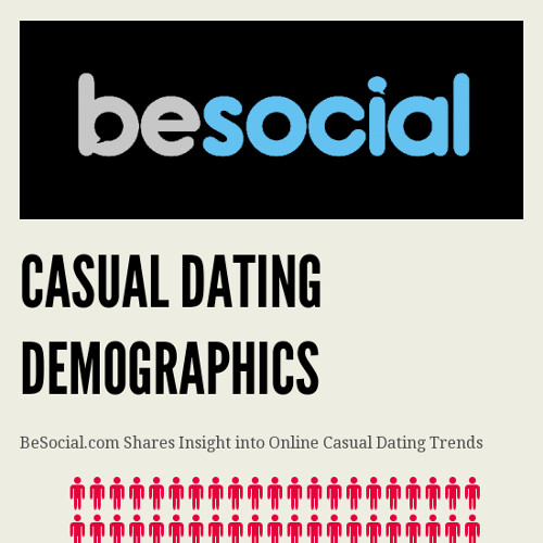 online dating industry stats