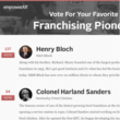 Empowerkit Celebrates the Pioneers of Franchising: New Interactive...
