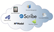 Scribe Platform is Meaningful Use Certified