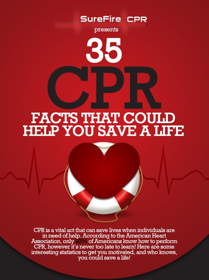 cpr important people and events Fear of further injuring a person is another common reason people give for not administering cpr on  but it's important to keep in mind  , news and events.