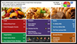 Go, Slow, Whoa MyPlate Menu Board