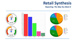 Retail Synthesis Dashboard