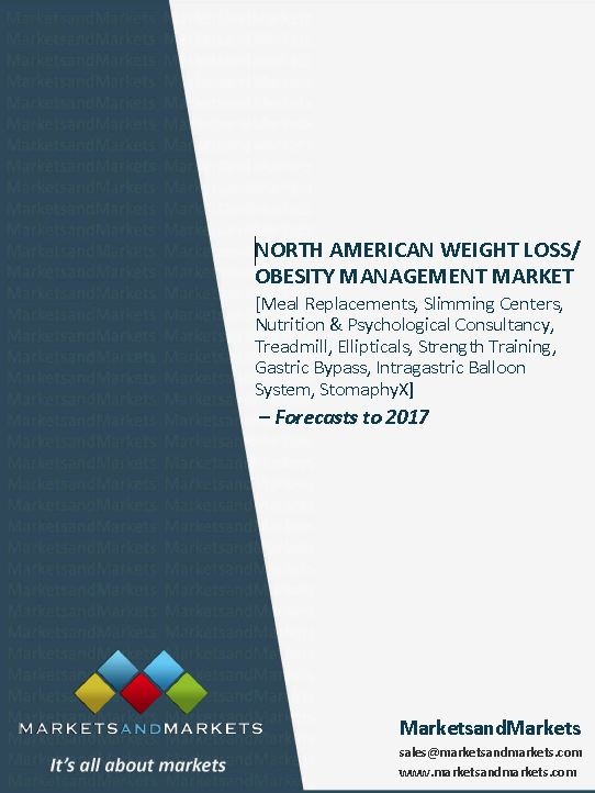 North America Weight Loss Obesity Management Market