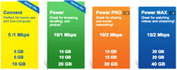 New Hampshire High Speed Internet and Unlimited Phone Services