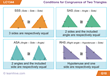 Congruency Math Learning Card
