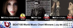 OH., Niki Tyler and Dan & Kathy Top The First World Music Video Chart