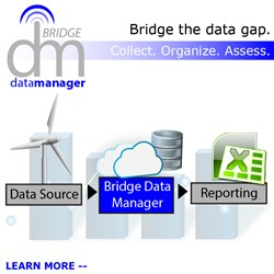 Standalone Data Logging Software