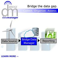 Standalone Data Logging Software