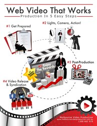 Web Video That Works: Melbourne Video Production