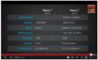 Google Nexus 7 Chart