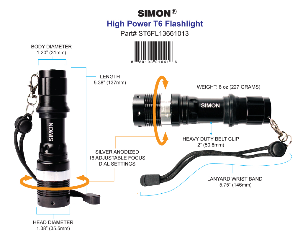 Simon Brands Introduces the Newly Developed Simon High ...