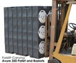 Forklift carrying Avure 350L Pallets and Baskets