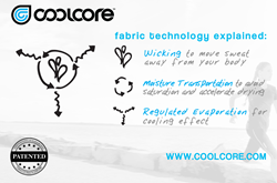 cooling, material, textile, apparel, sportswear, eco-friendly