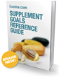 The Strength Academy proudly endorses the world's foremost researched supplement guide that is finally available with lifetime updates and a bonus of 180 health goals
