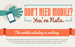Mobile Marketing Infographic by SlickText.com
