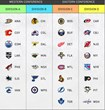What Does NHL Realignment Mean for Fans? - SuperStarTickets.com