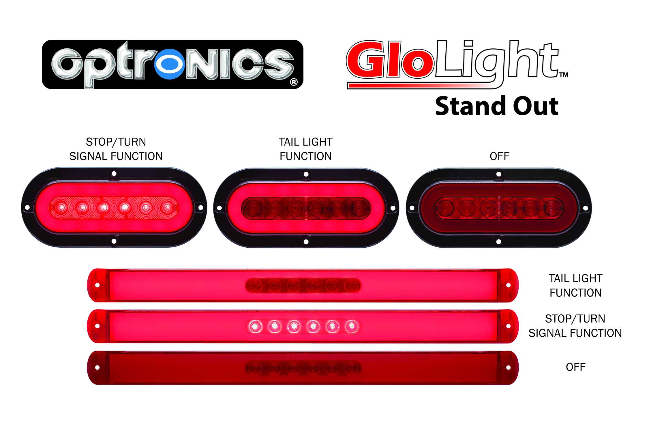 Optronics Uses Glolight Technology To Create New High