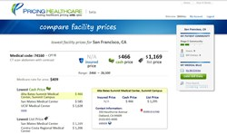 Pricing Healthcare shows prices for an abdominal CT scan in San Francisco