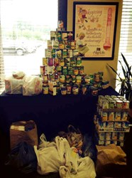 Non-Perishable Food Items Collected by AlignLIfe of Peoria