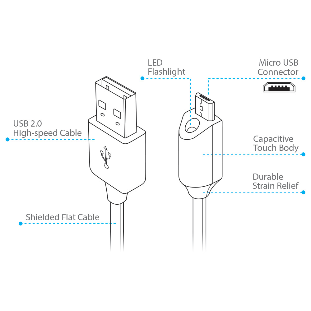 don u2019t fumble in the dark  u2014 review the brand new naztech u00ae lighted usb cable