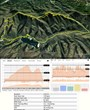 suunto movescount, mapping, metrics