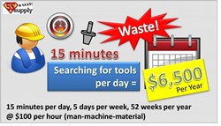 Searching waste cost infographic