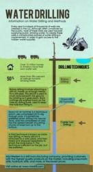 Mid-Western Drill Hydraulic Drills