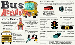 Bus Accident Infographic