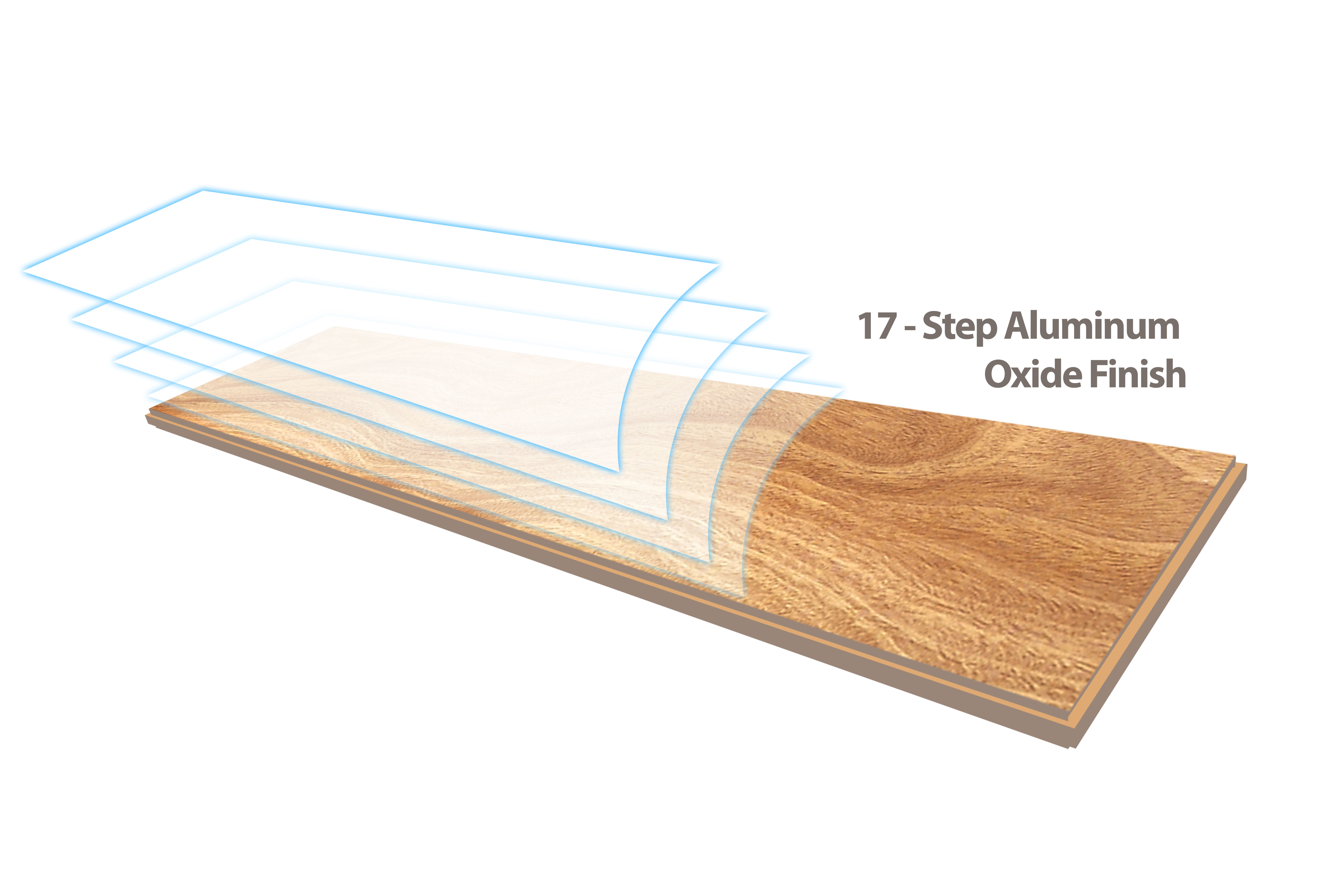 Aluminum Oxide Finish Wood Aluminum Oxide Finish
