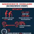 Vertigo Centre Produces Infographic Series to Raise Awareness of...