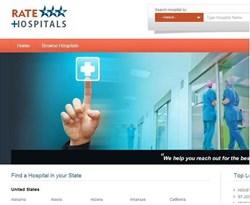 RateHospitals.com Hospital HCAHPS