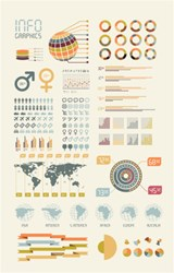 B2B Infographic Example