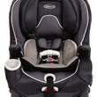 Youth and Toddler Car Seat Comparison Chart Updated on...