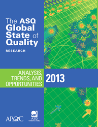 """The ASQ Global State of Quality Research"" sets baseline data about the current state of practices quality professionals and organizations use."