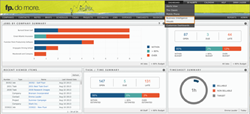 fp. Dashboard displaying visual intelligence tools