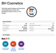 Inc. magazine recognizes BH Cosmetic's meteoric rise in the marketplace.