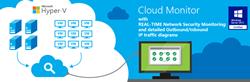 5nine Cloud Monitor for Hyper-V